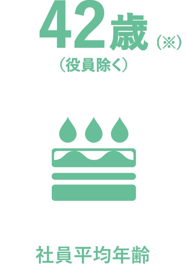 よくわかるMFF | 三井不動産フロンティアリートマネジメント株式会社